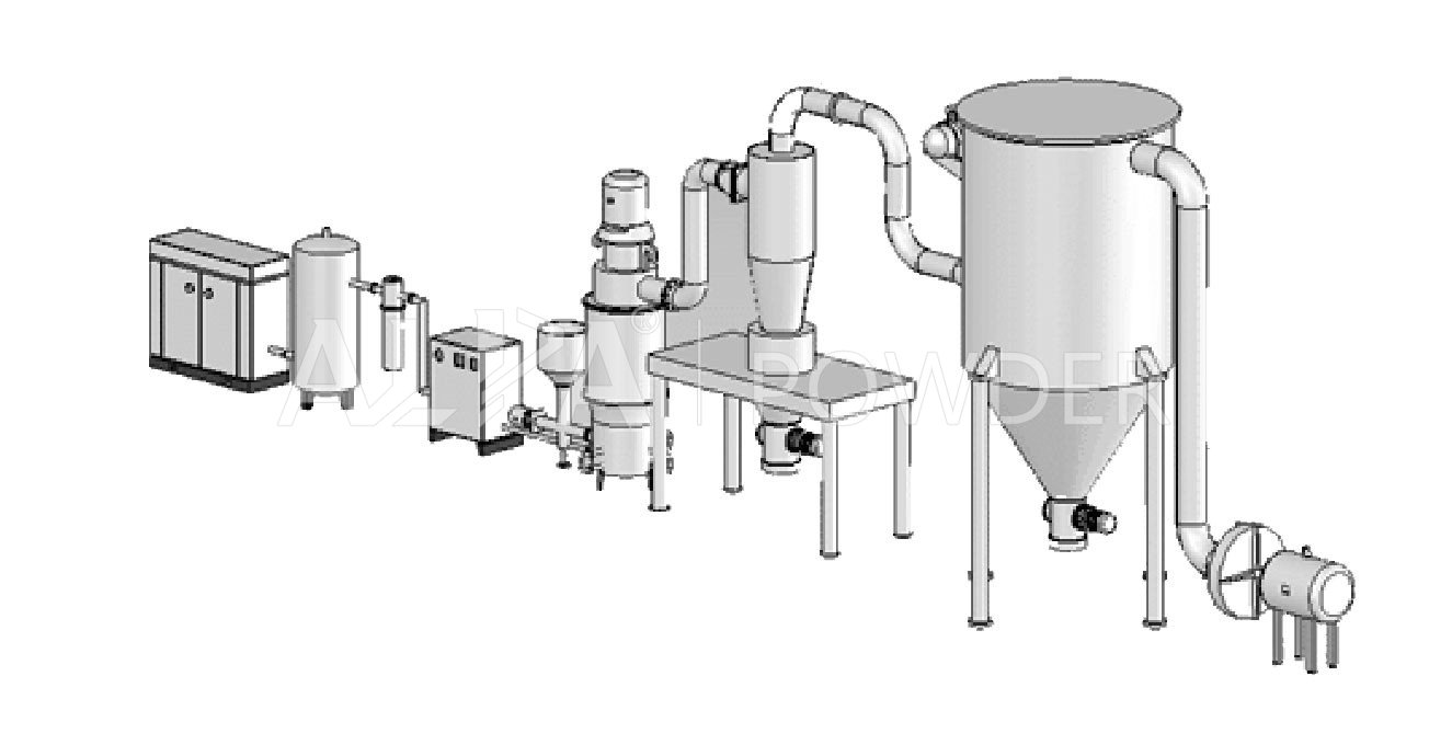 MQL系列气流粉碎机工艺流程图