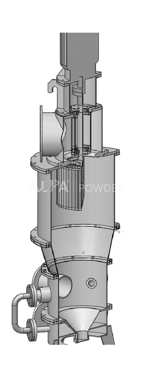 MQL系列气流粉碎机工作原理图